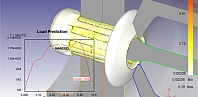 Fig. 2: Strain field on the Workpiece and load profile of the mandrel from DEFORM Post Processor (Courtesy: STANLEY Engineered Fastening)