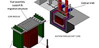 image-casestudy-moltex-energy-thumbnail