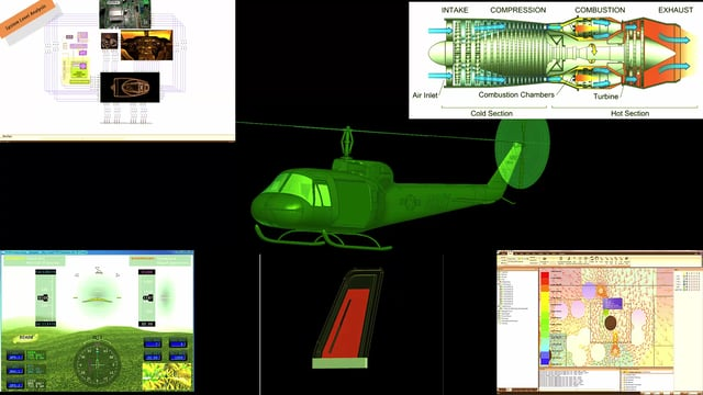 ANSYS systems simulation 3d