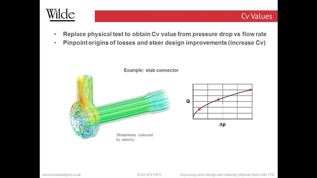 Improving Valve Design and Reducing Physical Tests with CFD