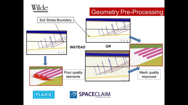 Pre-Processing Geometry for PLAXIS 3D Using SpaceClaim Engineer