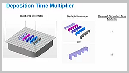autodesk-netfabb-simulation-tutorial-6-tb-deposition-multiplier