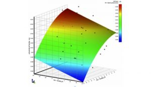 ANSYS Polyflow - Wilde Analysis Ltd : Engineering simulation