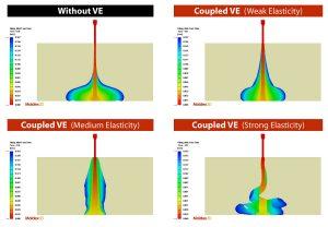 Webinar: Considering Viscoelastic Properties of Plastic Materials in