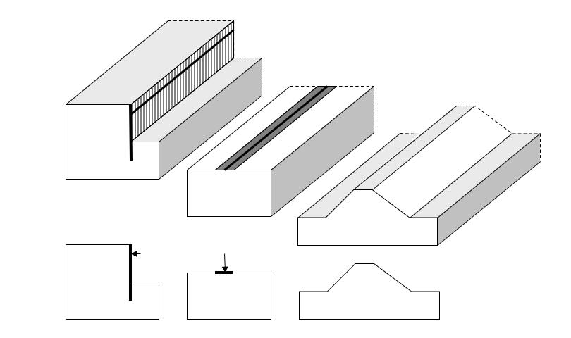 Figure 1: What does 2D plane strain mean?